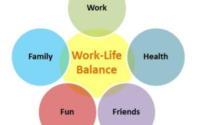 Tips for Balancing Work and Life